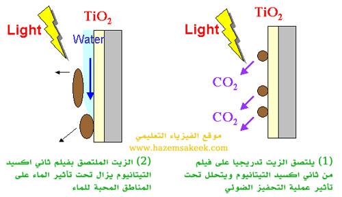 Photocatalyst1