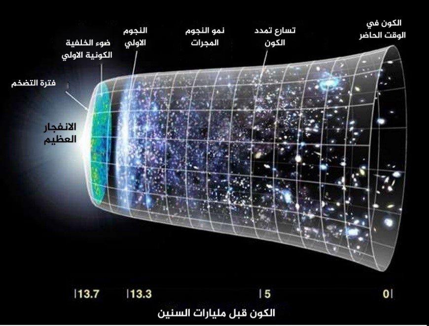 حقيقة الكون .. الحلقة الأولى