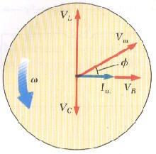 التيار المتردد Alternating Current Circuits