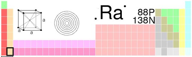 حوار مع عنصر الراديوم