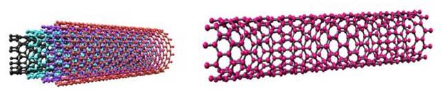 الأنابيب النانوية الكربونية (Carbon Nanotubes): صفاتها إنتاجها وتطبيقاتها