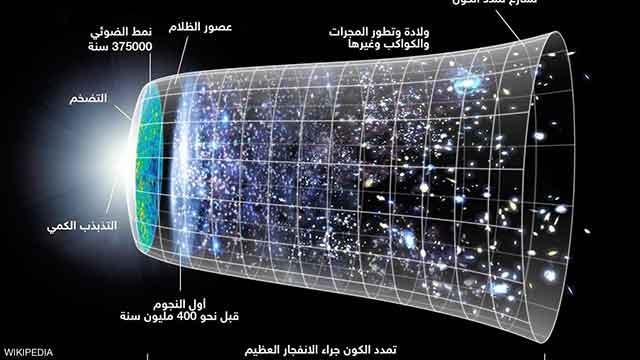 انفجار عظيم ثان سيدمر الكون بما فيه