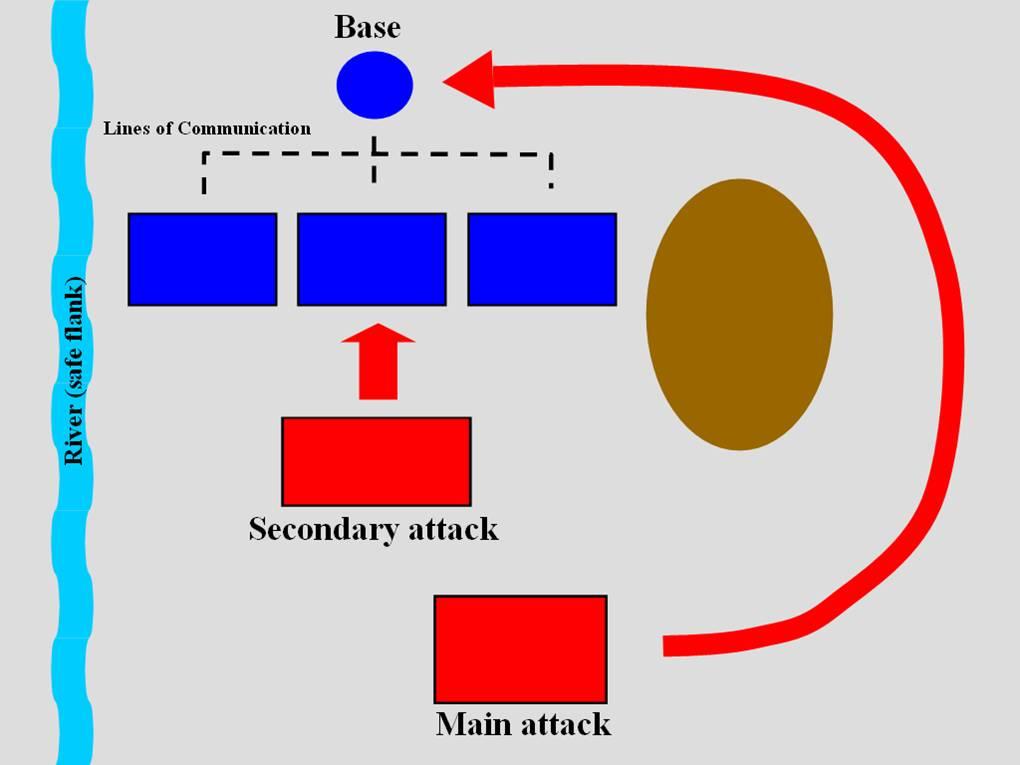 مقدمة في علم الفيزياء العسكرية