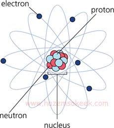 كيف تعمل النظرية النسبية الخاصة لاينشتين