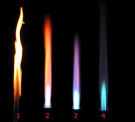 Bunsen_burner_flame_types