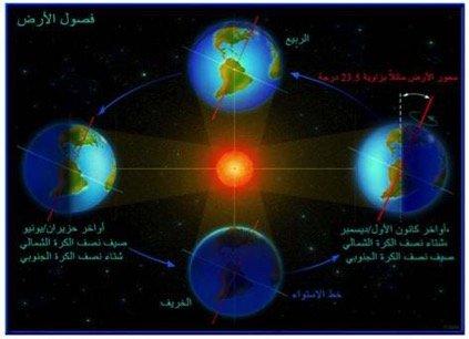 أتدور الأرض حول الشمس في مسار إهليجي أم دائري؟