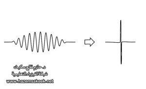 اكبر ٩ معضلات لم تحل في الفيزياء بعد!