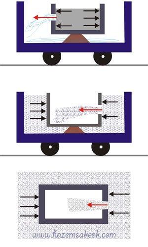 فكر فيزيائيا 1 في الميكانيكا